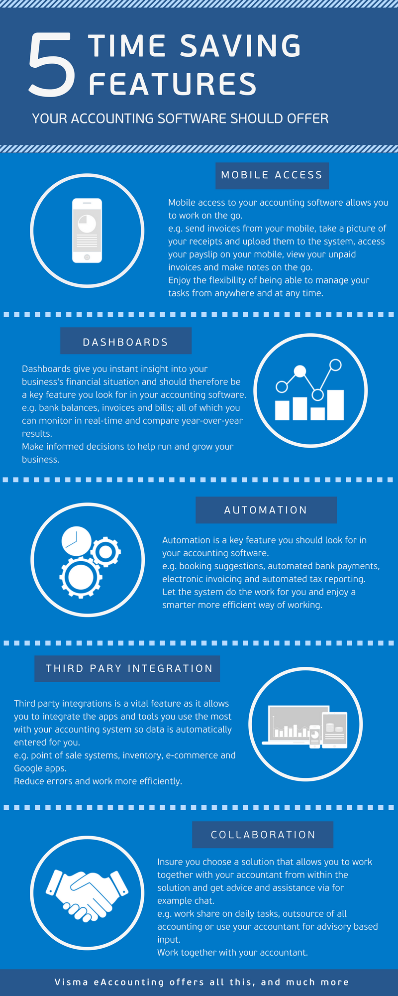 Infographic: 5 time saving features your accounting software should offer