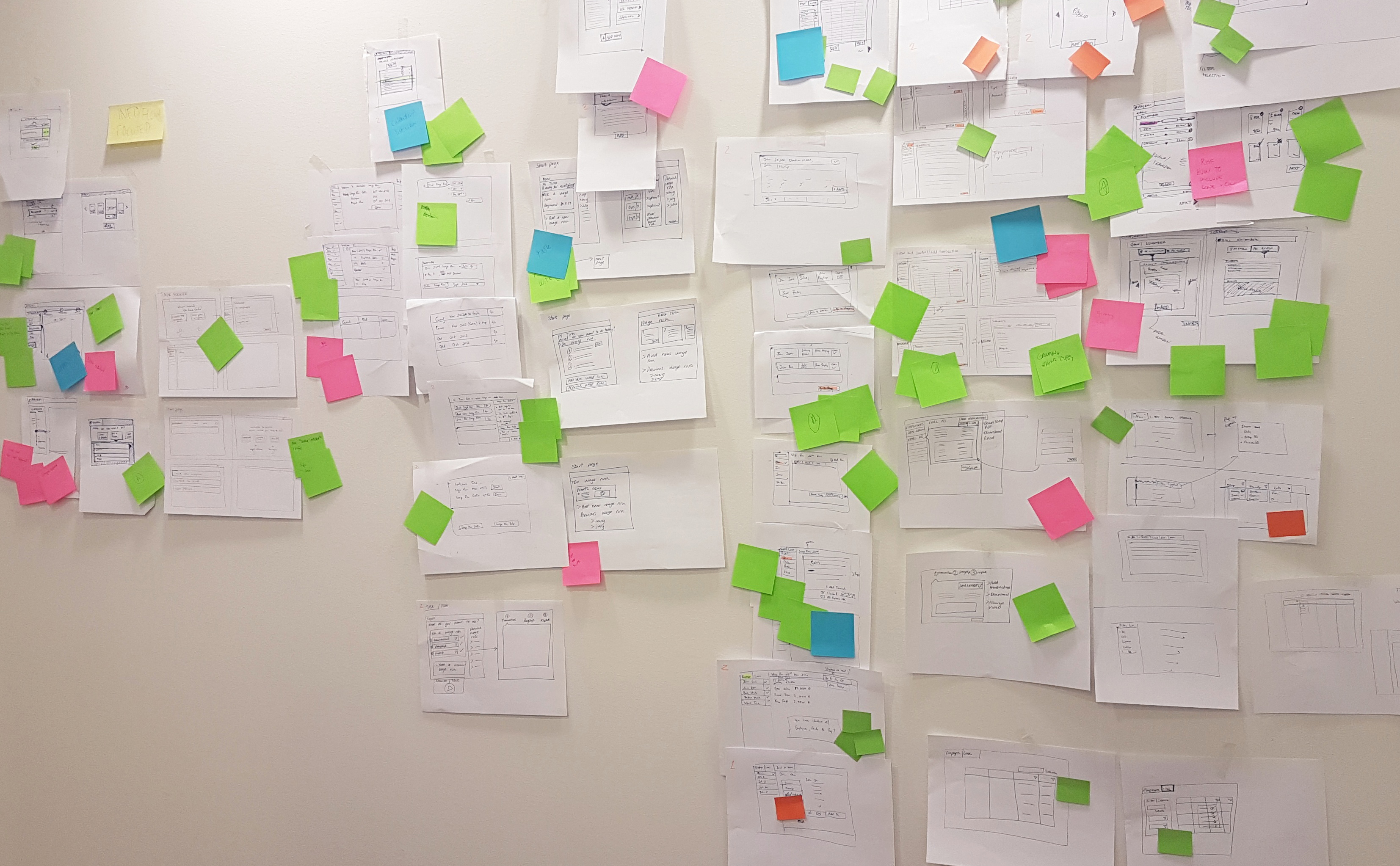A wall used for pitching and critiquing ideas during one of my physical design studios