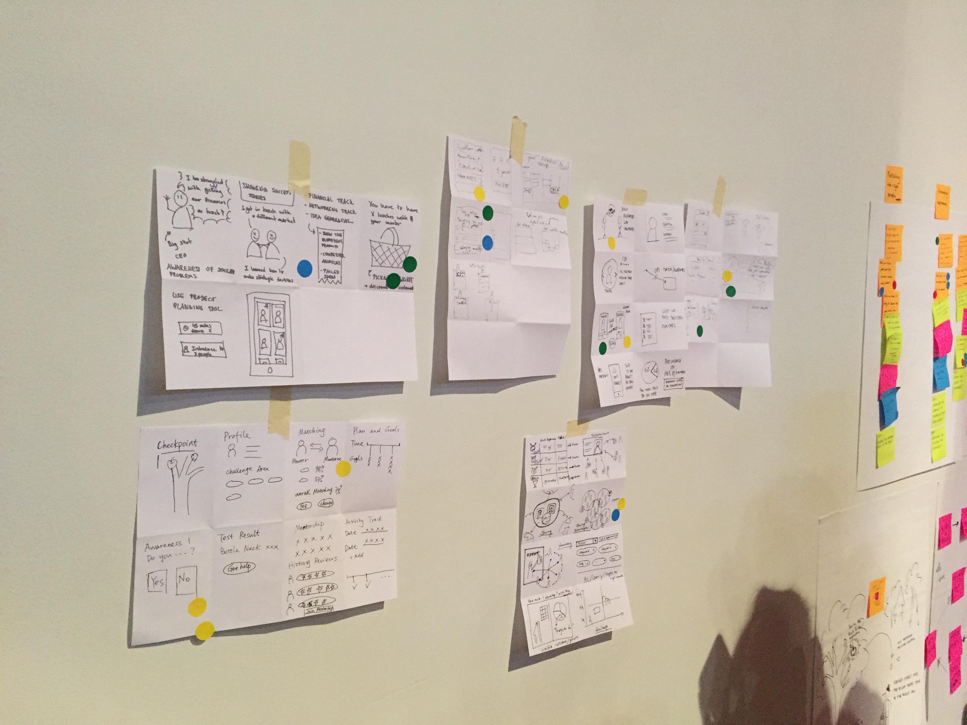 Workshop brainstorming