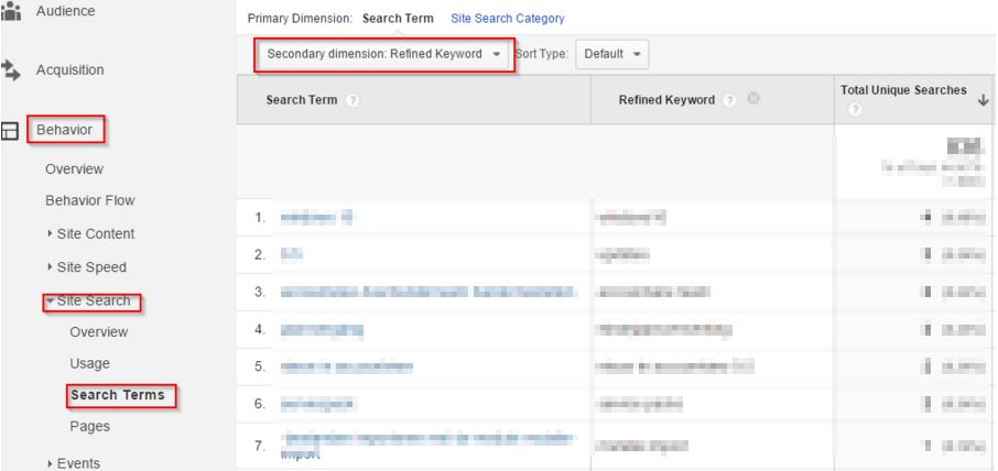 Refined search queries via Google Analytics